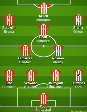 Ritsu Doan PSV formation 2019