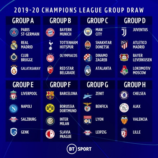 2019_20 UEFA Champions League group stage draw
