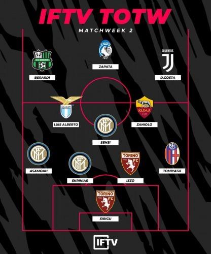 IFTVu2019s Serie A TOTW MATCHWEEK 2 Tomiyasu selected
