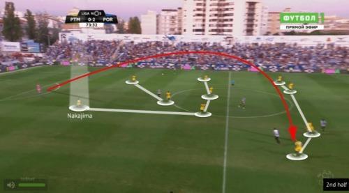 Portimonense 1-2 Porto Gomes Clemente