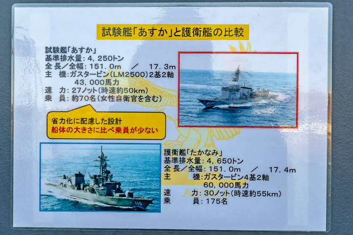 ASE-6102 試験艦あすか 説明パネル3護衛艦たかなみ との比較