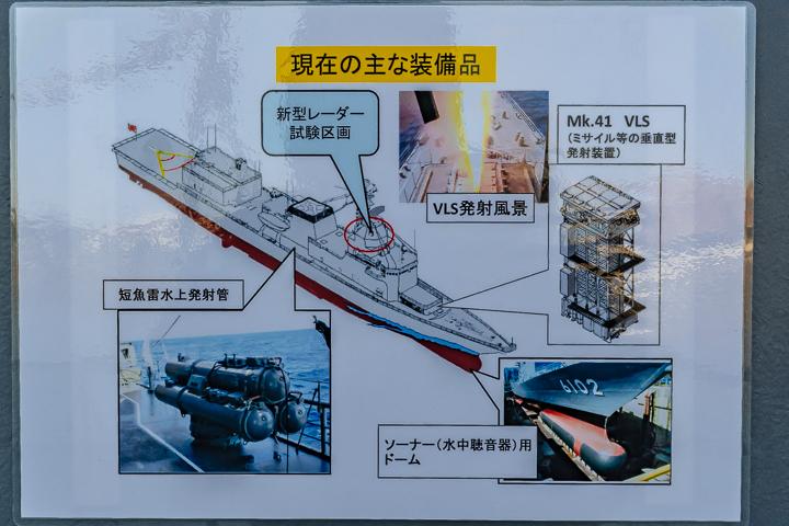 ASE-6102 試験艦あすか 説明パネル5現在の主な装備品
