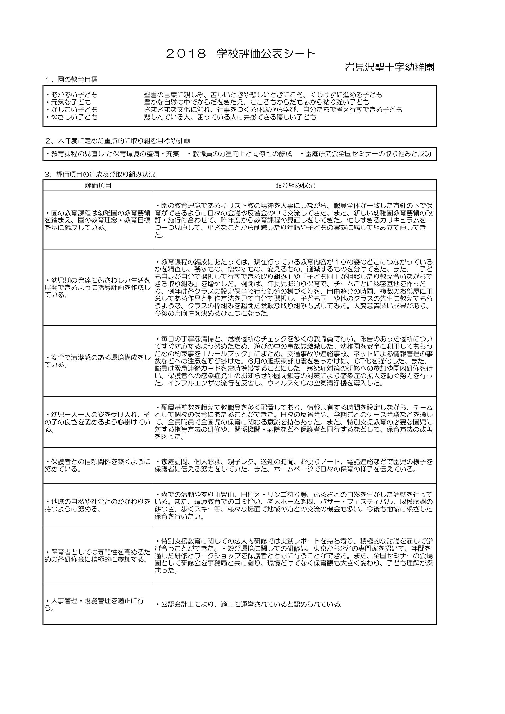 2018蟄ヲ譬。隧穂セ。蜈ャ陦ィ繧キ繝シ繝・page-0001