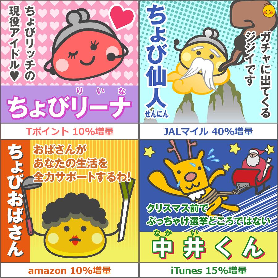 キャラクター総選挙2018 キャラクター