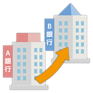 A銀行→B銀行