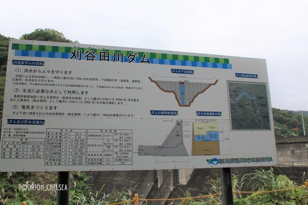 刈谷田川ダム