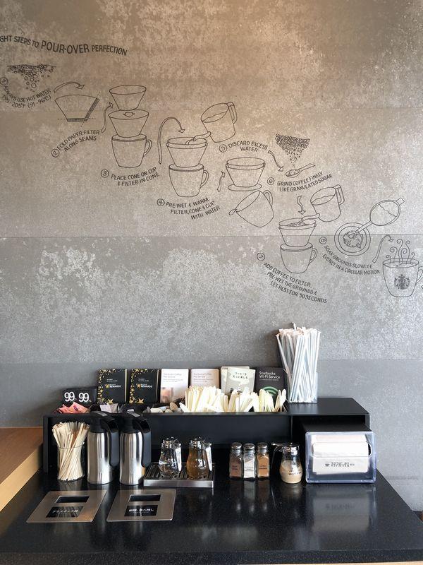 コンディメントバー側の壁面に描かれたイラスト