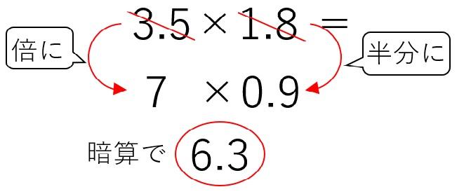 算数教室ブログ3