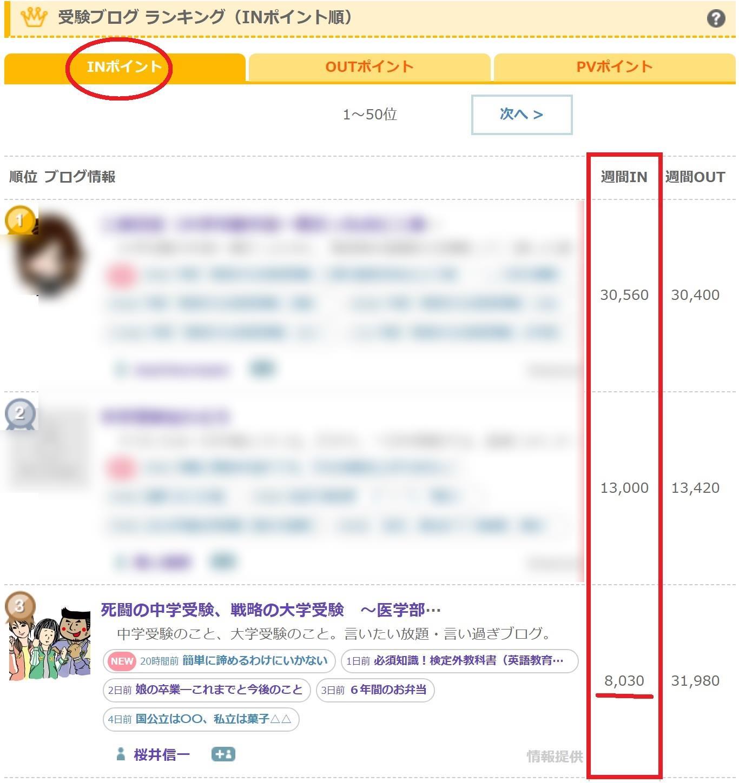 ブログ村ランキング20190325ぼかし