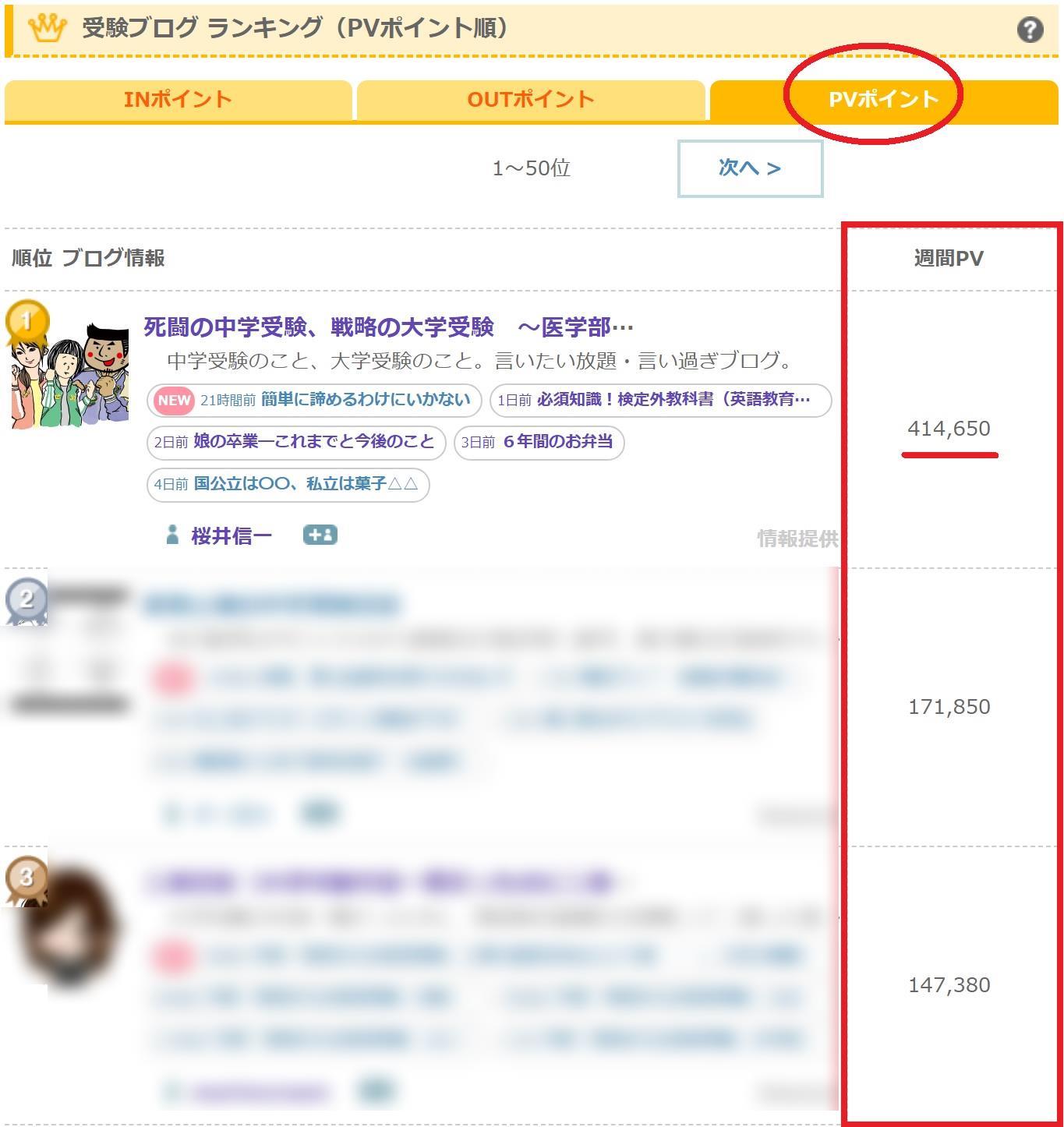 ブログ村ランキングPV20190325ぼかし