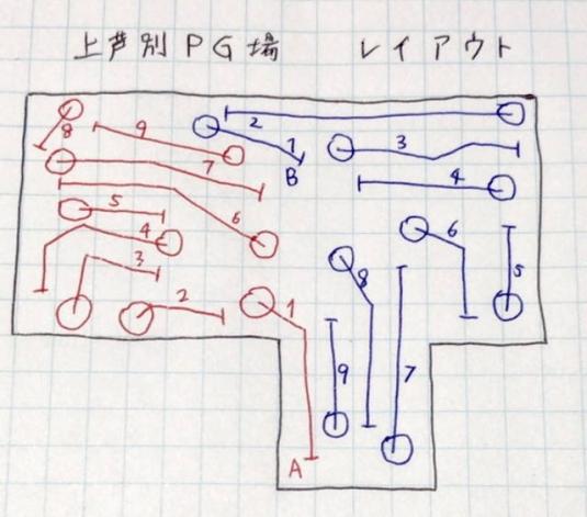 上芦別パークゴルフ場 (1)