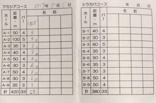 深川リバーサイドPG_スコア (1)