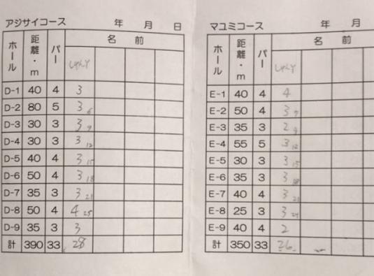 深川リバーサイドPG_スコア (2)