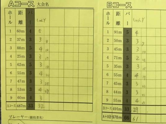 PG場調査 No_336 茨戸川緑地PG場 (18)