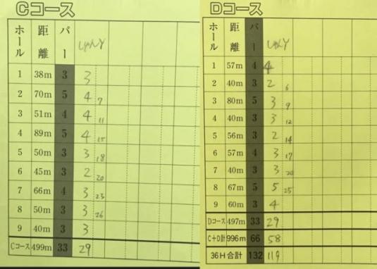 PG場調査 No_336 茨戸川緑地PG場 (19)