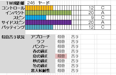 Newみんゴル自作キャラ_六巻_能力