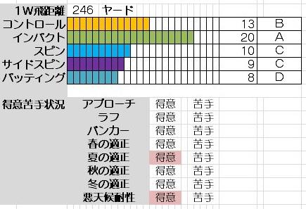 Newみんゴル自作キャラ_ジェイラス(初級) (2)