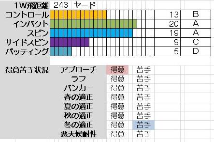 Newみんゴル自作キャラ_エルネスタ-サナガーワ (1)