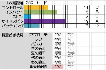Newみんゴル自作キャラ_逸中修司 (1)