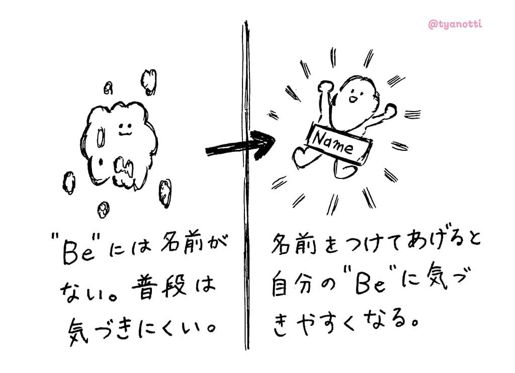 bドキュメント_2