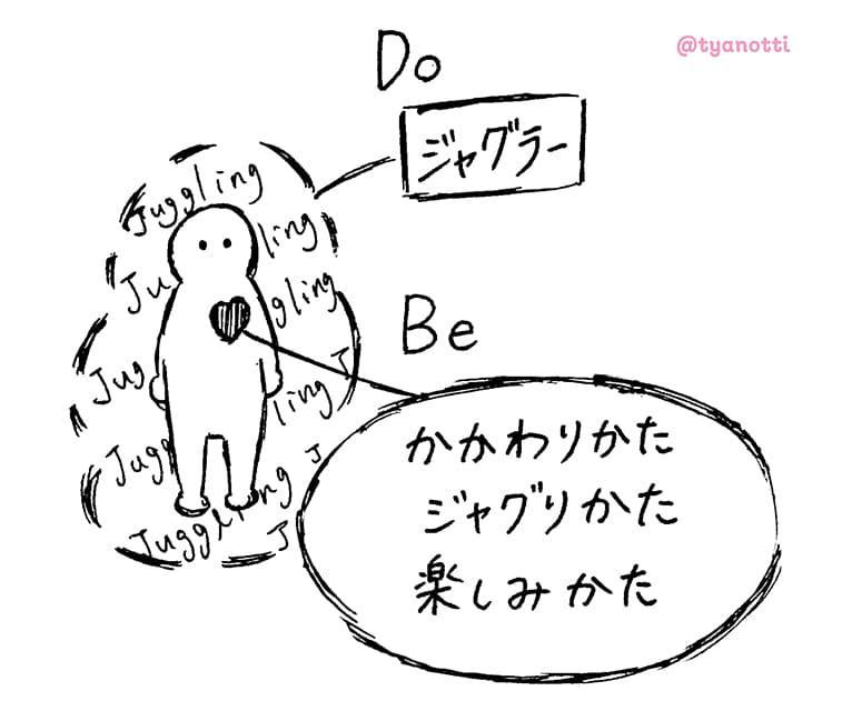bドキュメント_4