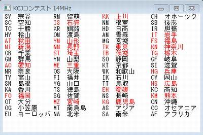 19_KCJコンテスト14MHzマルチ