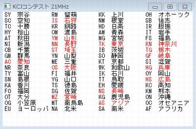 19_KCJコンテスト21MHzマルチ