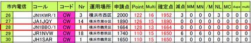 19_オール横浜コンテスト結果