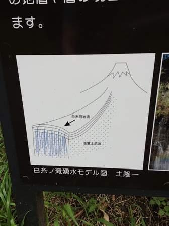 白糸ノ滝 (28)