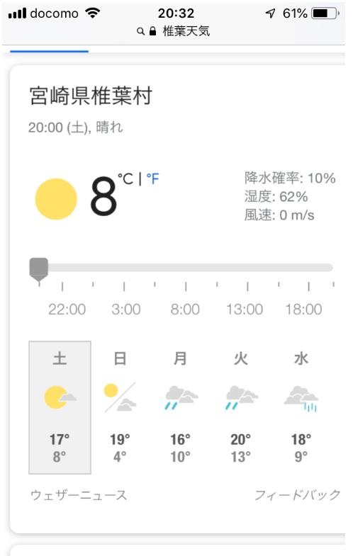 H31428 気温