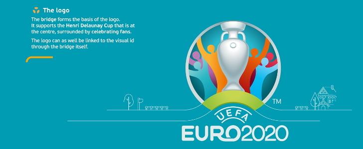UEFA EURO2020
