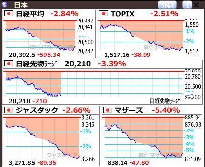 20181220日本市場