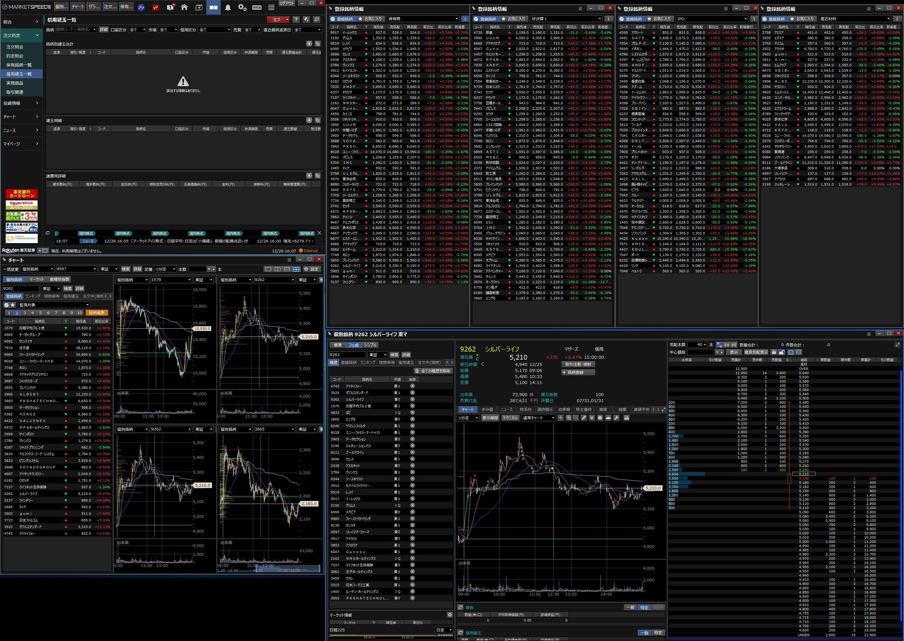 20181209マーケットスピード画面