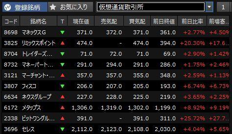 20190626仮想通貨取引所