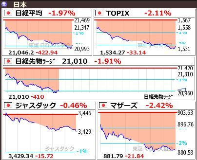 20190718日本市場