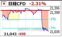 20190802日経CFD
