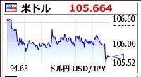 20190806ドル円