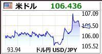 20190806ドル円2