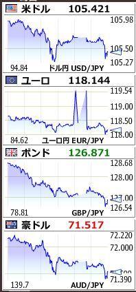 20190812円高