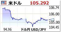 20190826ドル円