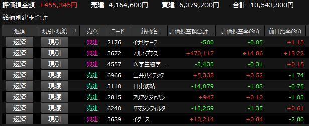 20190927保有株