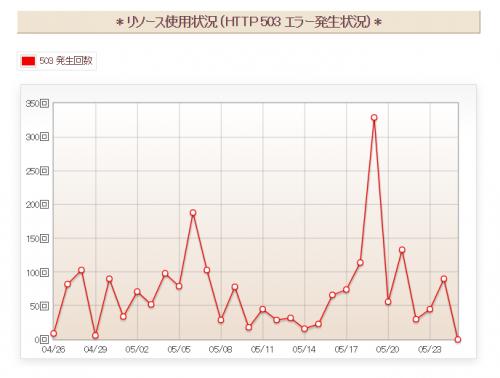 sakura_server_new_010.png
