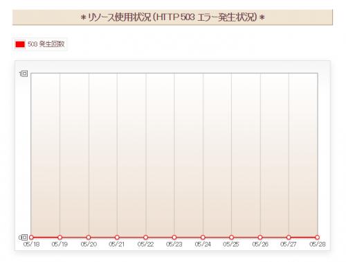 sakura_server_new_011.png