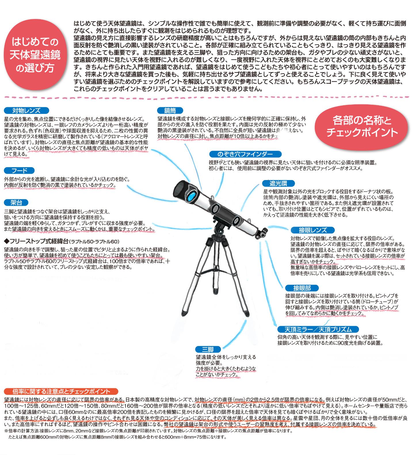 望遠鏡の選び方のポイント