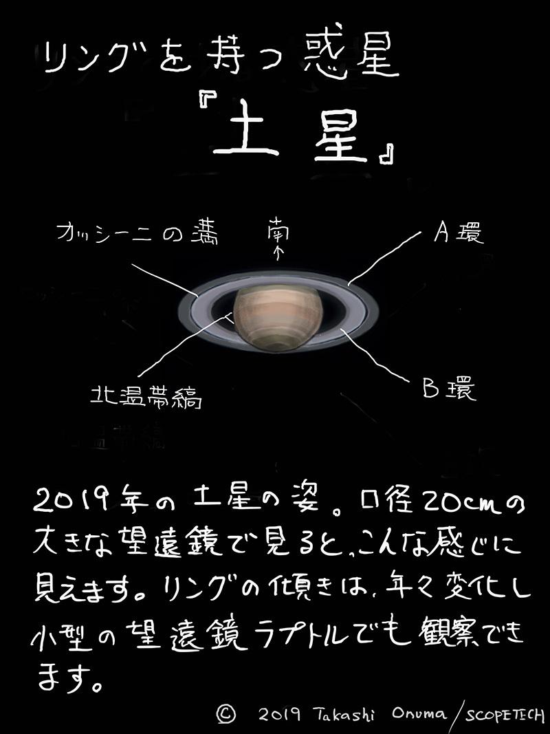リング惑星土星
