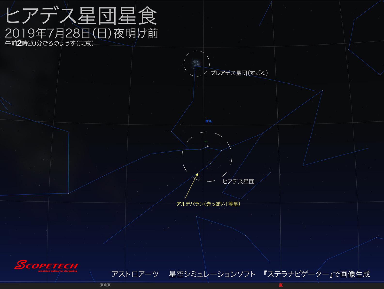 ヒアデス星団星食ガイドマップ