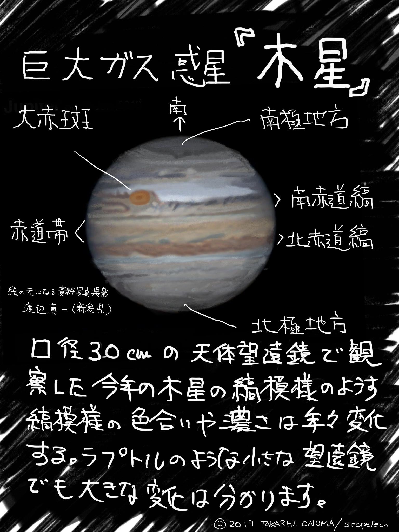 巨大ガス惑星