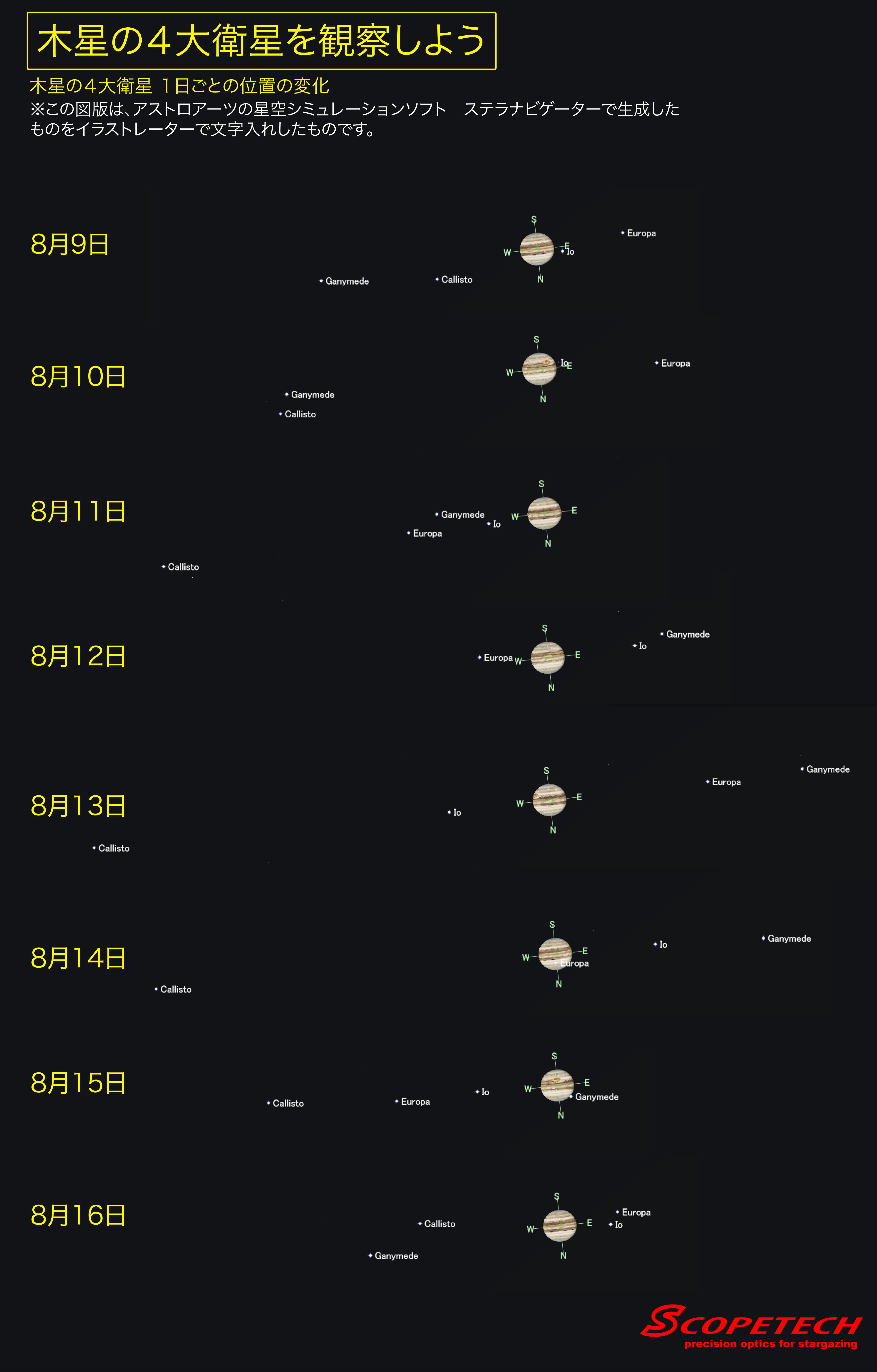 木星1日ごと