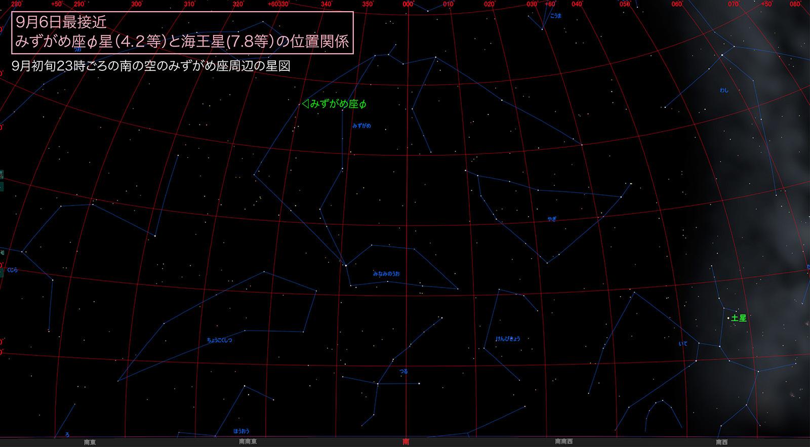 みずがめ座海王星見つけよう!