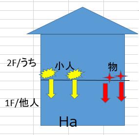 ①振動イメージ1